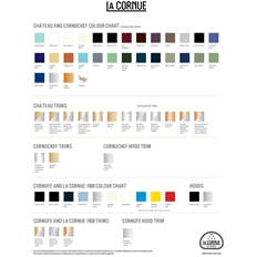 La Cornue Colour & Trim Chart